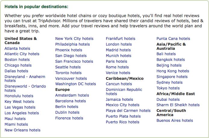 TripAdvisor.com Hotels List